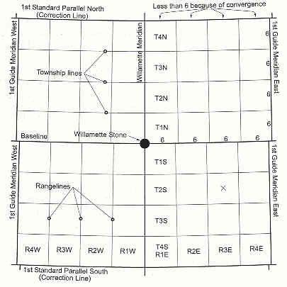 Myduediligence Explanation Of Legal Descriptions